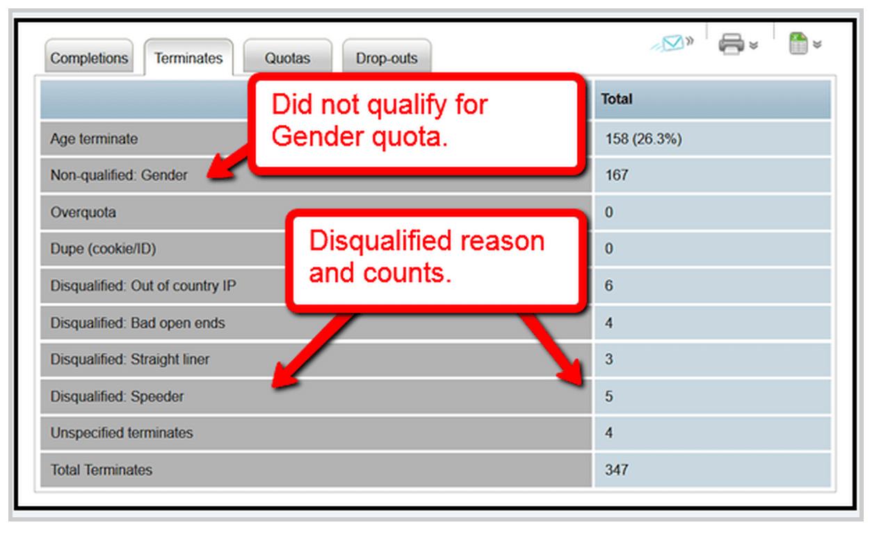 Decipher M33 Update Disqualified Terminates Tab