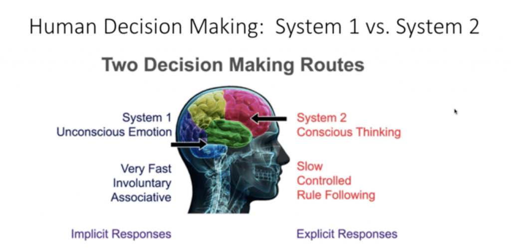 human-decision-making