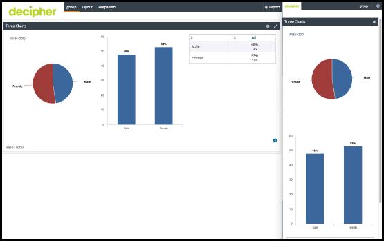 FocusVision Decipher Improved Survey Dashboard