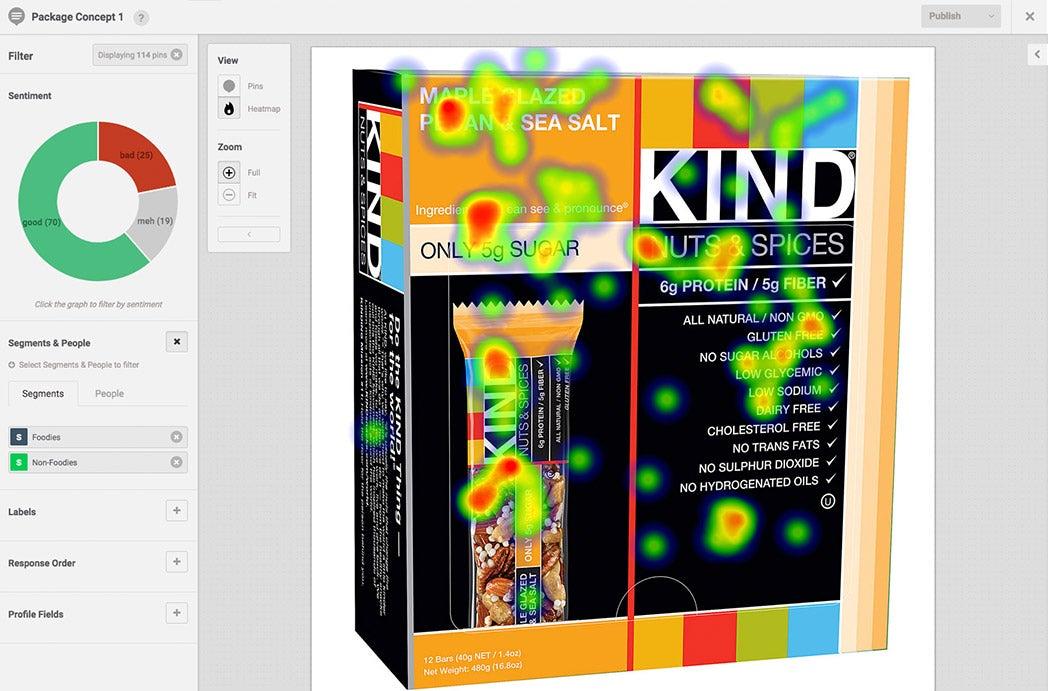 Concept Canvas heat map within the Revelation online qualitative research platform.