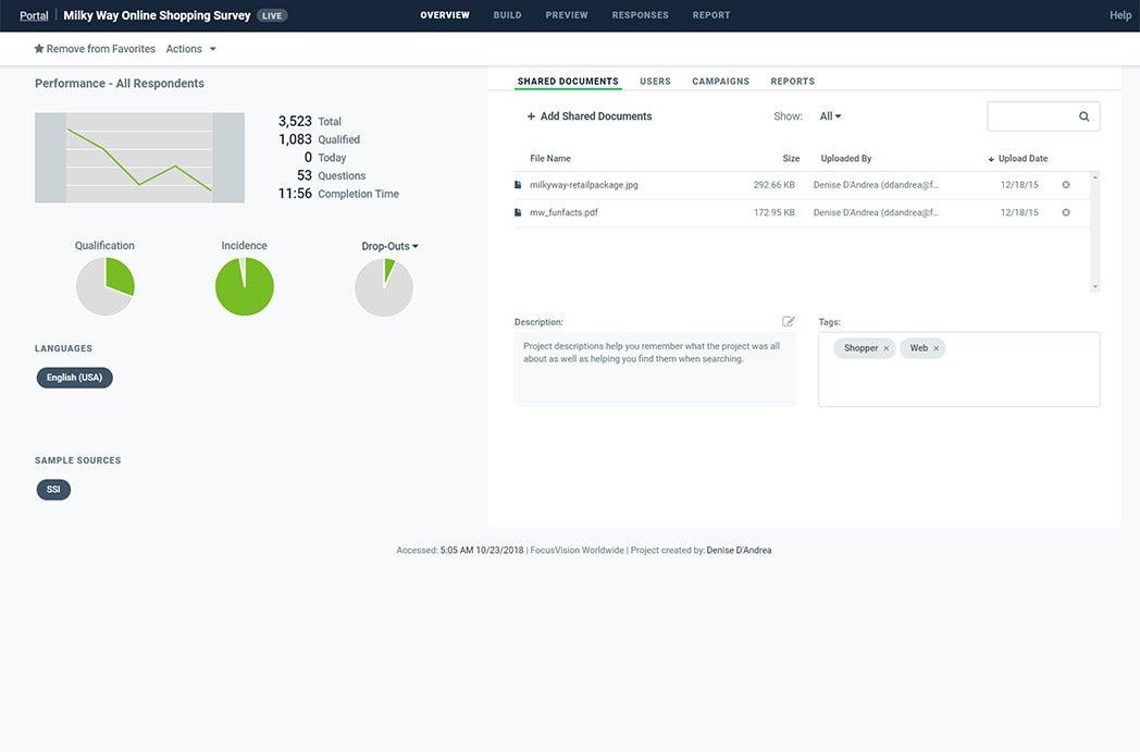 Decipher online survey software dashboard report showing respondent performance.