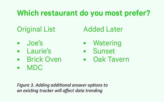 Adding additional answer options to an existing tracker will affect data trending