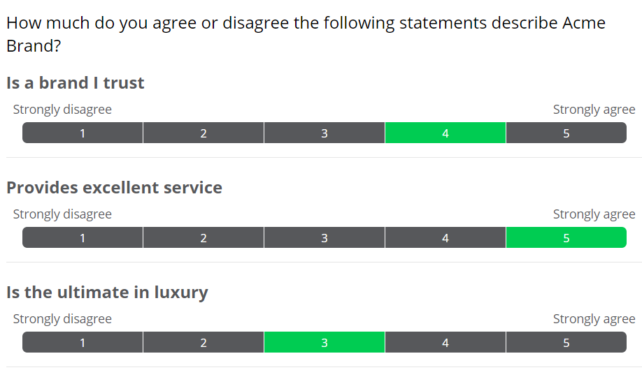 Rating scale questions used in an online survey.