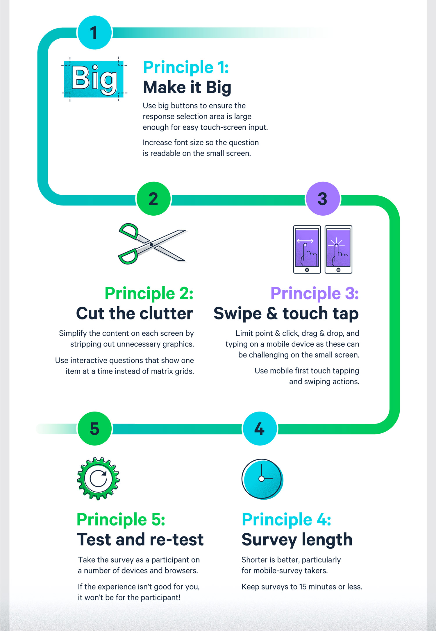 5 Principles of Mobile-First Survey Design