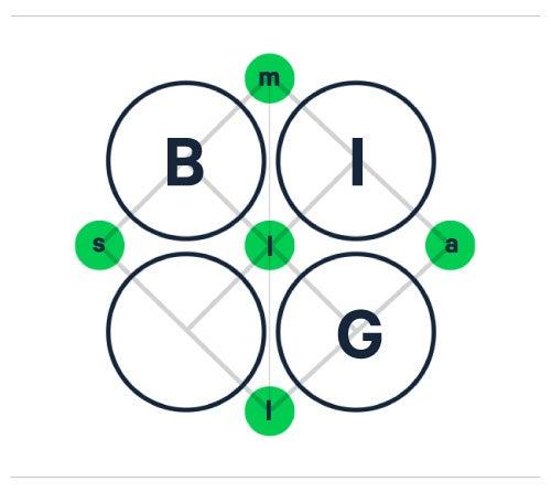 Integrating Big and Small Data