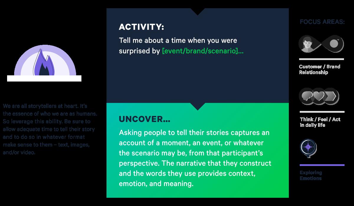 Storytelling relevant customer