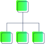 Hierarchy Support